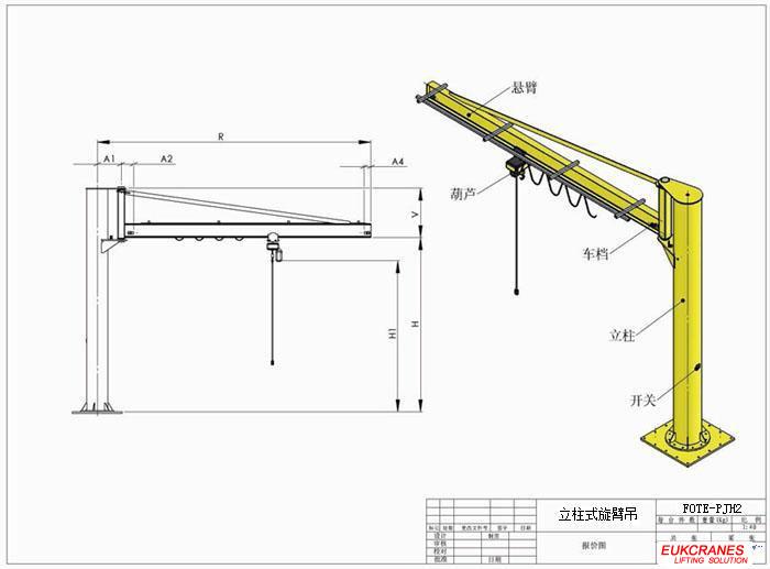 立柱式旋臂吊pjk--swf电动葫芦 欧式单梁起重机 科尼